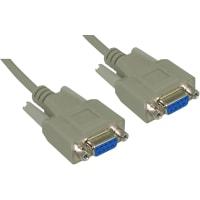 GC Electronics 45-389
