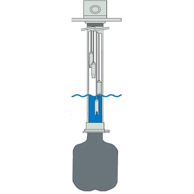 GEMS Sensors, Inc 3S3B24-A