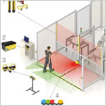 9 Common Machine Safety Devices article